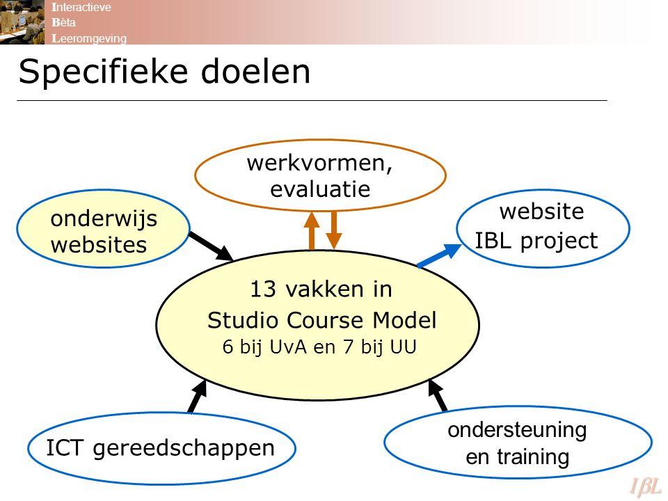 Specifieke doelen I nteractieve B èta L eeromgeving ILILILIL 13 vakken in Studio Course Model 6 bij UvA en 7 bij UU werkvormen, evaluatie website IBL project ICT gereedschappen ondersteuning en training onderwijs websites