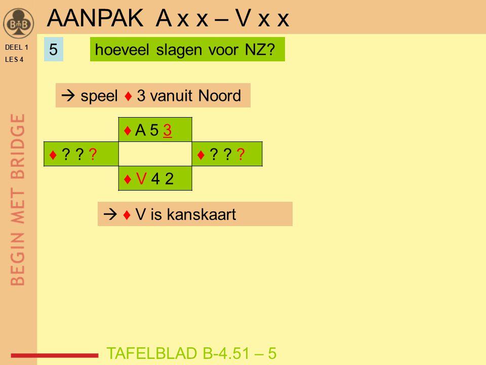 DEEL 1 LES 4 ♦ A 5 3 ♦ ? ? ? ♦ V 4 2 hoeveel slagen voor NZ?  ♦ V is kanskaart  speel ♦ 3 vanuit Noord 5 TAFELBLAD B-4.51 – 5 AANPAK A x x – V x x