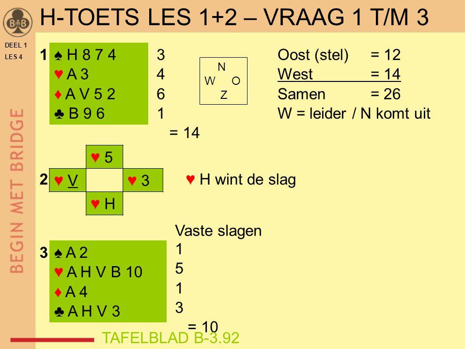 DEEL 1 LES 4 ♠ H 8 7 4 ♥ A 3 ♦ A V 5 2 ♣ B 9 6 3 4 6 1 = 14 Oost (stel)= 12 West= 14 Samen = 26 W = leider / N komt uit N W O Z ♠ A 2 ♥ A H V B 10 ♦ A