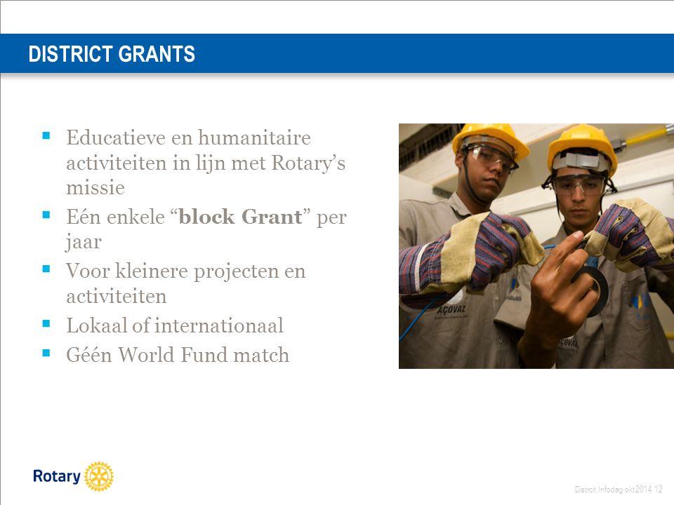 Distrcit Infodag okt 2014 12 DISTRICT GRANTS  Educatieve en humanitaire activiteiten in lijn met Rotary's missie  Eén enkele block Grant per jaar  Voor kleinere projecten en activiteiten  Lokaal of internationaal  Géén World Fund match