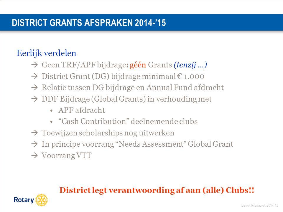 Distrcit Infodag okt 2014 13 DISTRICT GRANTS AFSPRAKEN 2014-'15 District legt verantwoording af aan (alle) Clubs!.