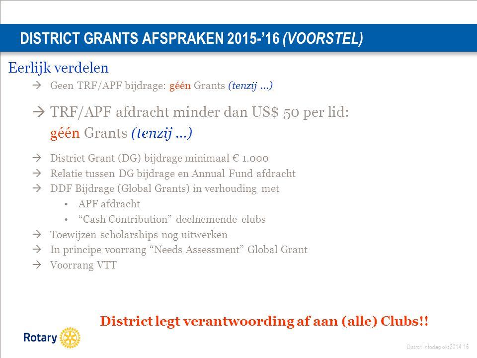 Distrcit Infodag okt 2014 16 DISTRICT GRANTS AFSPRAKEN 2015-'16 (VOORSTEL) District legt verantwoording af aan (alle) Clubs!.