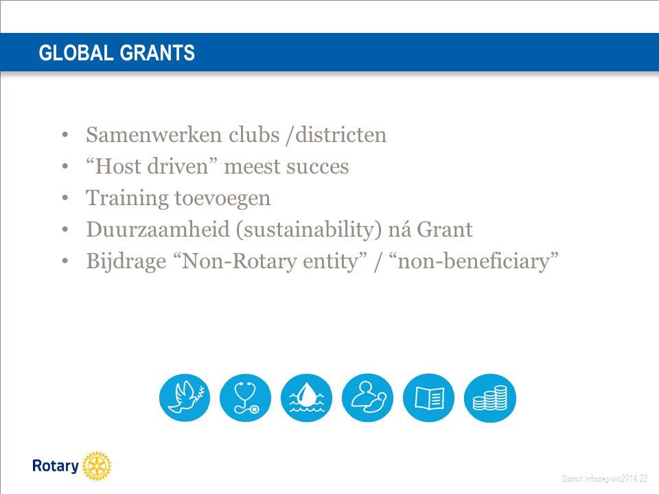 Distrcit Infodag okt 2014 23 GLOBAL GRANTS Samenwerken clubs /districten Host driven meest succes Training toevoegen Duurzaamheid (sustainability) ná Grant Bijdrage Non-Rotary entity / non-beneficiary