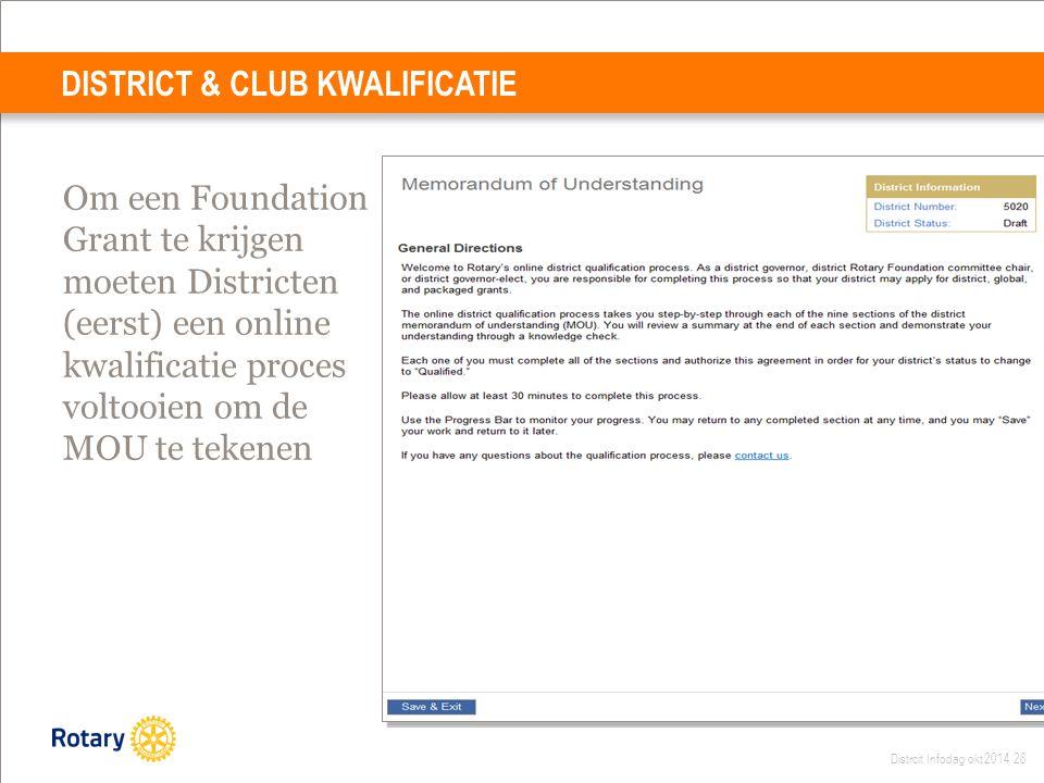 Distrcit Infodag okt 2014 28 DISTRICT & CLUB KWALIFICATIE Om een Foundation Grant te krijgen moeten Districten (eerst) een online kwalificatie proces voltooien om de MOU te tekenen