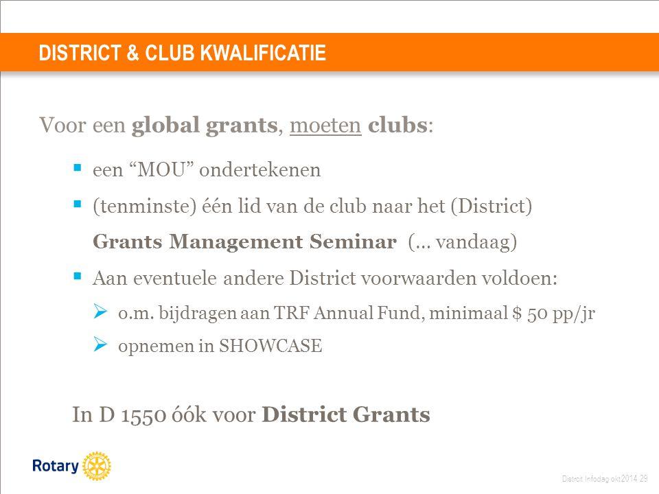 Distrcit Infodag okt 2014 29 Voor een global grants, moeten clubs:  een MOU ondertekenen  (tenminste) één lid van de club naar het (District) Grants Management Seminar (… vandaag)  Aan eventuele andere District voorwaarden voldoen:  o.m.