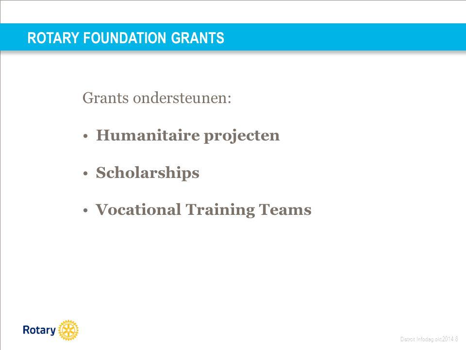 Distrcit Infodag okt 2014 8 Grants ondersteunen: Humanitaire projecten Scholarships Vocational Training Teams ROTARY FOUNDATION GRANTS