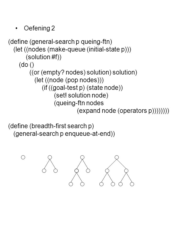 Oefening 2 (define (general-search p queing-ftn) (let ((nodes (make-queue (initial-state p))) (solution #f)) (do () ((or (empty.