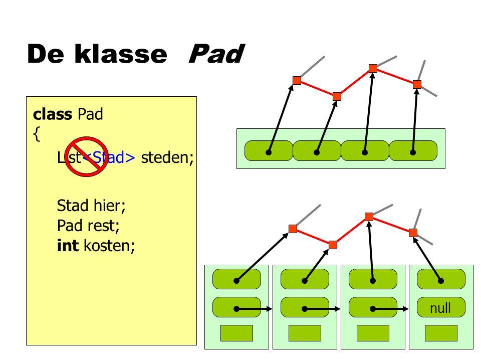 De klasse Pad class Pad { List steden; Stad hier; Pad rest; int kosten; null