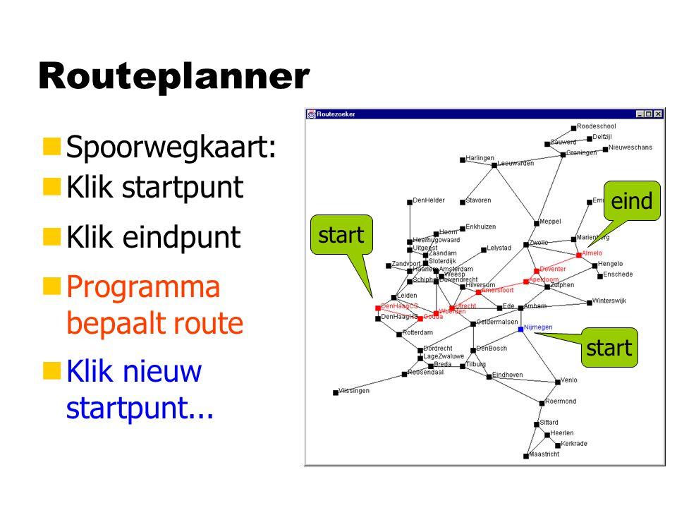 Methoden van Weg class Weg {Stad doel; int kosten; Weg ( { } void teken (Graphics gr) { } doel =s; kosten = k; Stad s, int k ) gr.