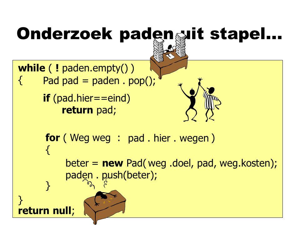 Onderzoek paden uit stapel... while ( . paden.empty() ) { } Pad pad = paden.