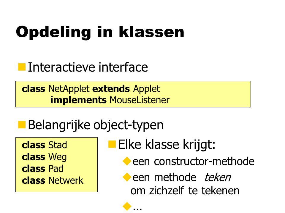 Methoden van NetApplet class NetApplet { Netwerk netwerk; Stad stad1; Pad pad; init ( ) { } void paint (Graphics gr) { } netwerk = new Netwerk(); stad1=null; pad=null; netwerk.