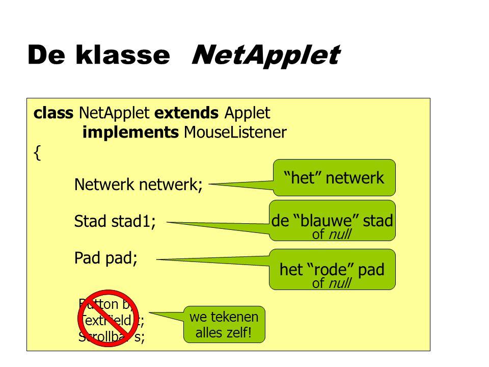 De klasse NetApplet class NetApplet extends Applet implements MouseListener { Netwerk netwerk; Stad stad1; Pad pad; het netwerk de blauwe stad of null het rode pad of null Button b; TextField t; Scrollbar s; we tekenen alles zelf!