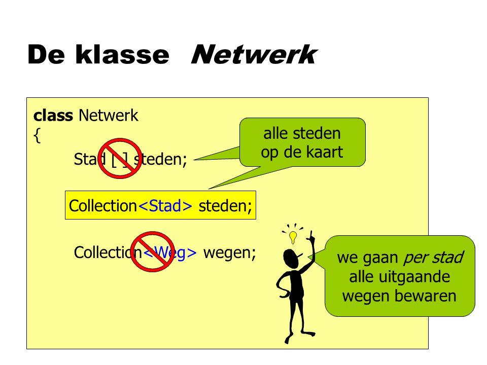 De klasse Netwerk class Netwerk { Stad [ ] steden; Collection wegen; alle steden op de kaart we gaan per stad alle uitgaande wegen bewaren Collection steden;