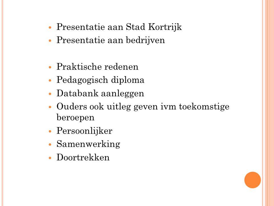 Presentatie aan Stad Kortrijk Presentatie aan bedrijven Praktische redenen Pedagogisch diploma Databank aanleggen Ouders ook uitleg geven ivm toekomstige beroepen Persoonlijker Samenwerking Doortrekken