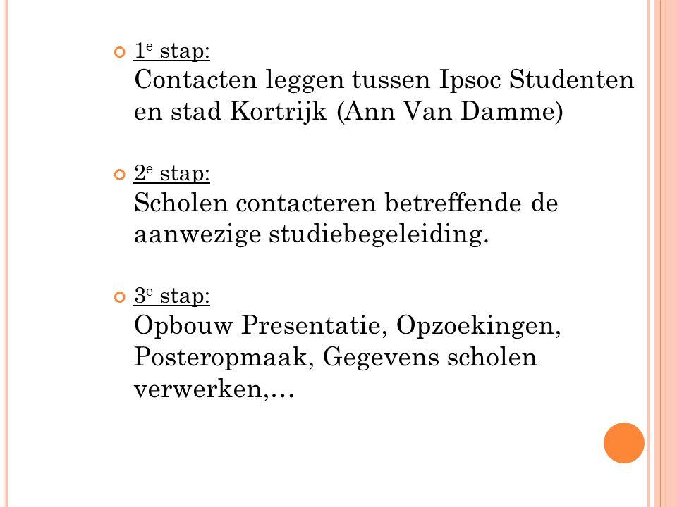 1 e stap: Contacten leggen tussen Ipsoc Studenten en stad Kortrijk (Ann Van Damme) 2 e stap: Scholen contacteren betreffende de aanwezige studiebegeleiding.
