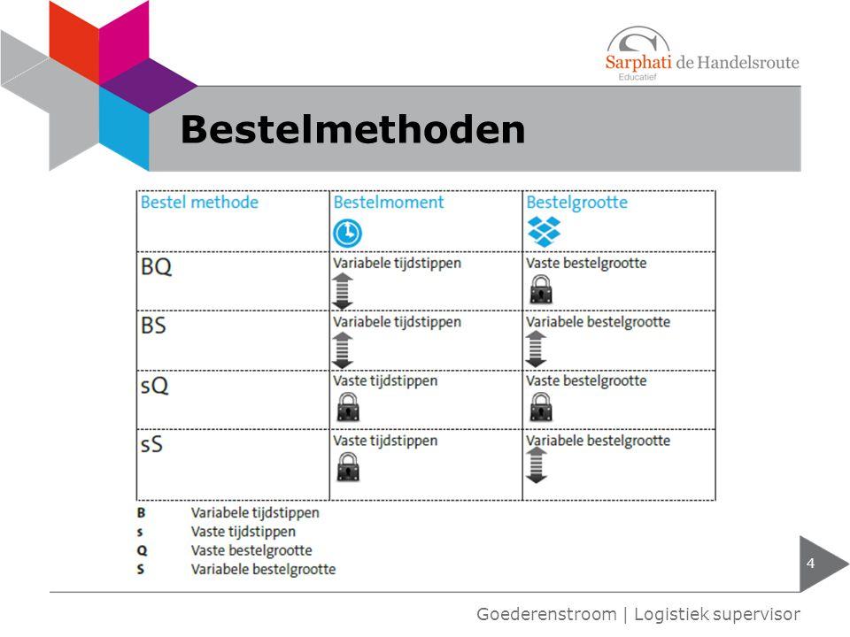 Keuze bestelmethode 5 Goederenstroom | Logistiek supervisor