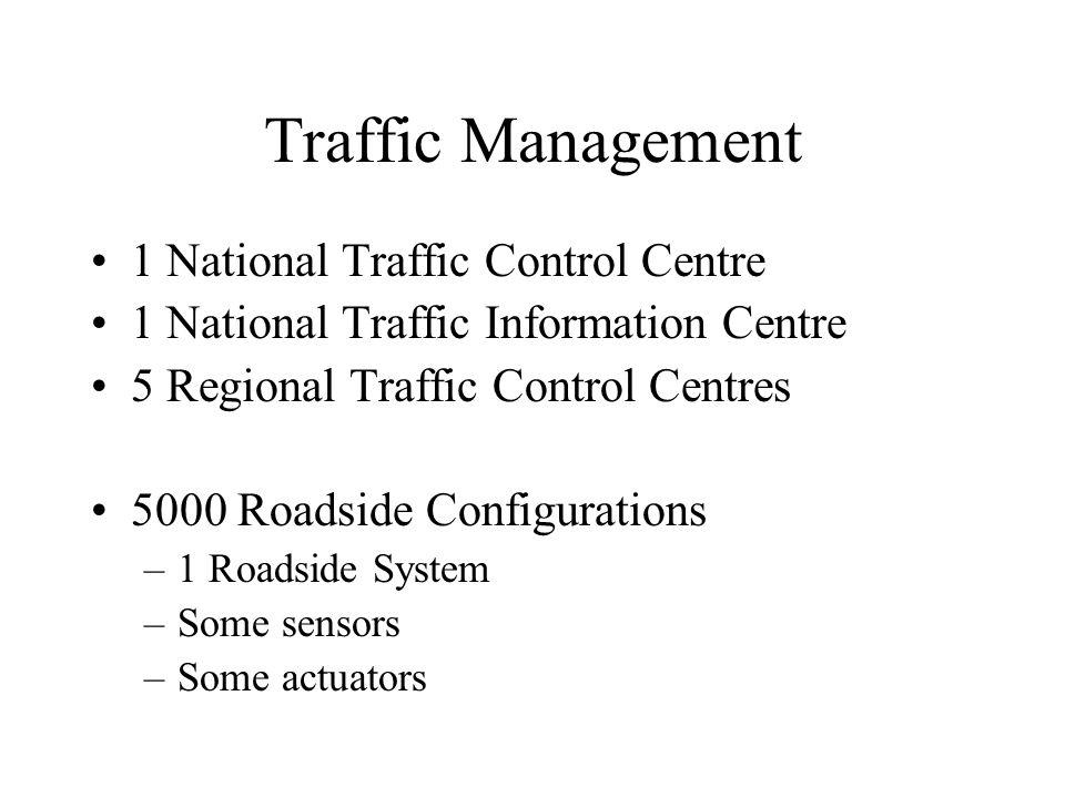 Roadside System Number: 5000 Average price: 50.000 Euro Total: 250 M Euro Major costdriver for Traffic Control