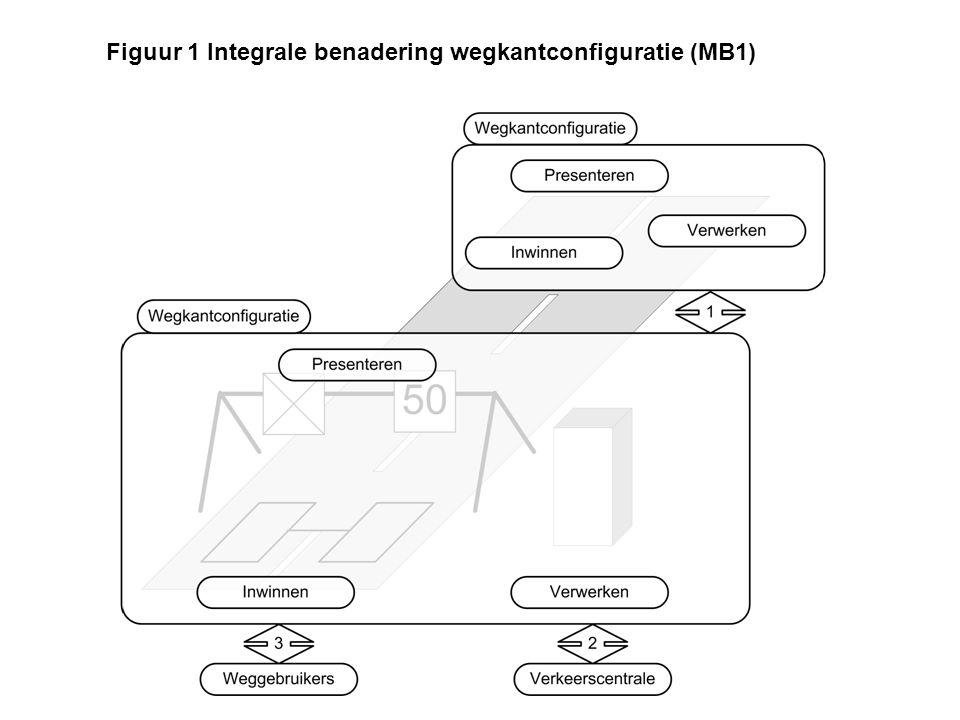 Figuur 2 Voorbeeld van onderverdeling in beheergebieden/trajecten (MB1)