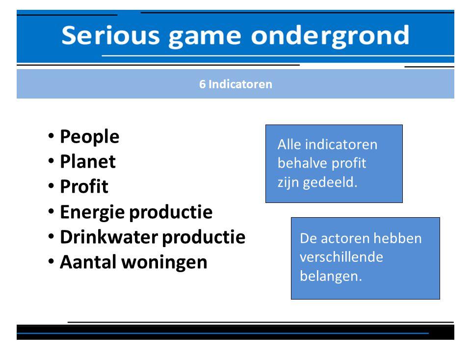 People Planet Profit Energie productie Drinkwater productie Aantal woningen 6 Indicatoren Alle indicatoren behalve profit zijn gedeeld.
