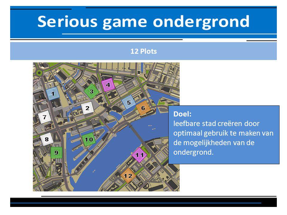Doel: leefbare stad creëren door optimaal gebruik te maken van de mogelijkheden van de ondergrond.
