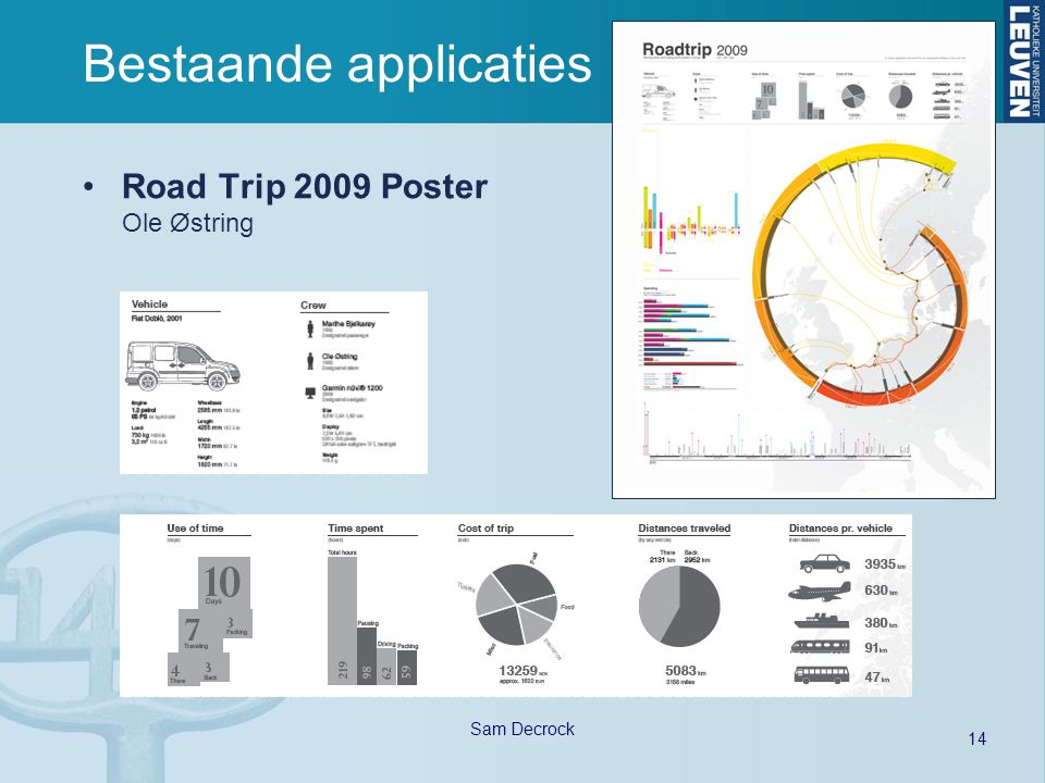 14 Sam Decrock Bestaande applicaties Road Trip 2009 Poster Ole Østring