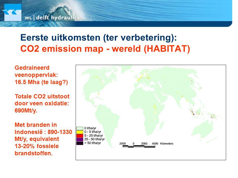 Eerste uitkomsten (ter verbetering): CO2 emission map - wereld (HABITAT) Gedraineerd veenoppervlak: 16.5 Mha (te laag?) Totale CO2 uitstoot door veen oxidatie: 690Mt/y.
