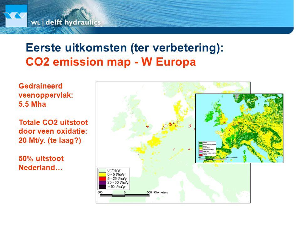 Eerste uitkomsten (ter verbetering!): Trends  Uitstoot in door veen-oxidatie in 2030, met toename van 5%/y in alleen ZO Azië: 2000 Mt/j (equivalent aan 35% van door Kyoto Protocol vastgestelde uitstoot-plafond ).