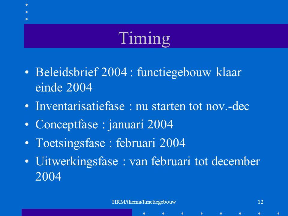 HRM/thema/functiegebouw12 Timing Beleidsbrief 2004 : functiegebouw klaar einde 2004 Inventarisatiefase : nu starten tot nov.-dec Conceptfase : januari 2004 Toetsingsfase : februari 2004 Uitwerkingsfase : van februari tot december 2004