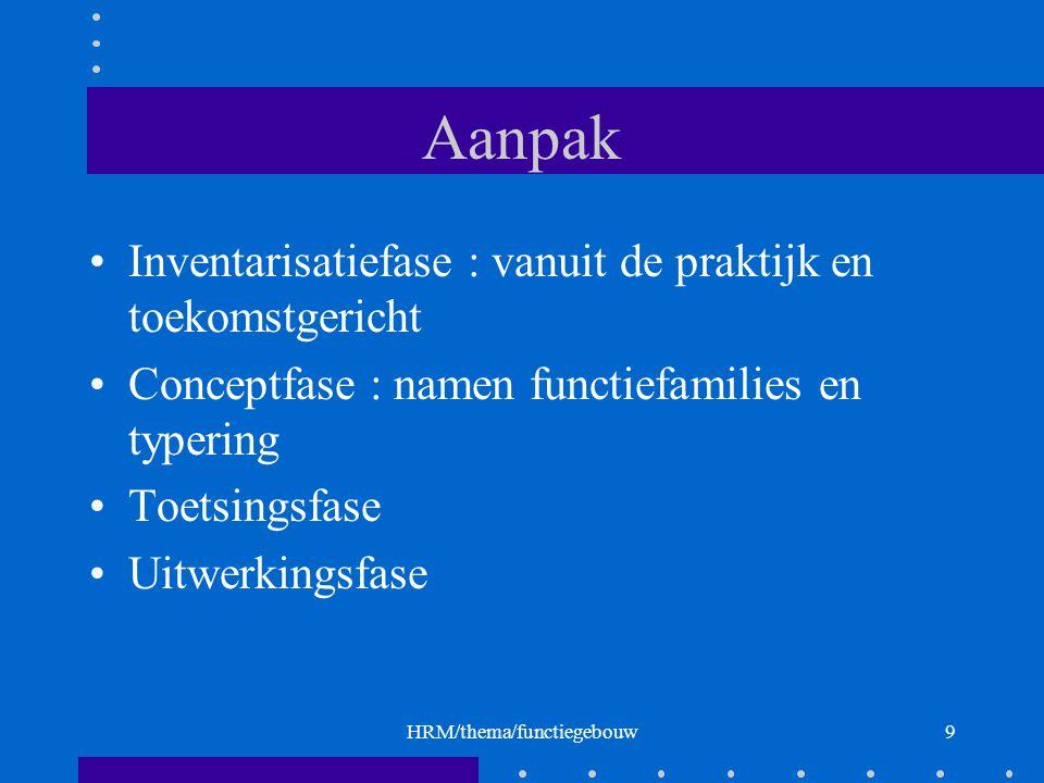 HRM/thema/functiegebouw9 Aanpak Inventarisatiefase : vanuit de praktijk en toekomstgericht Conceptfase : namen functiefamilies en typering Toetsingsfase Uitwerkingsfase