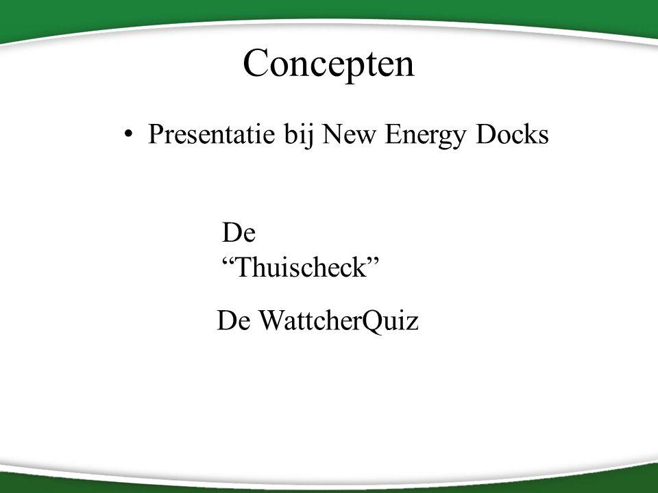 Concepten Presentatie bij New Energy Docks De Thuischeck De WattcherQuiz
