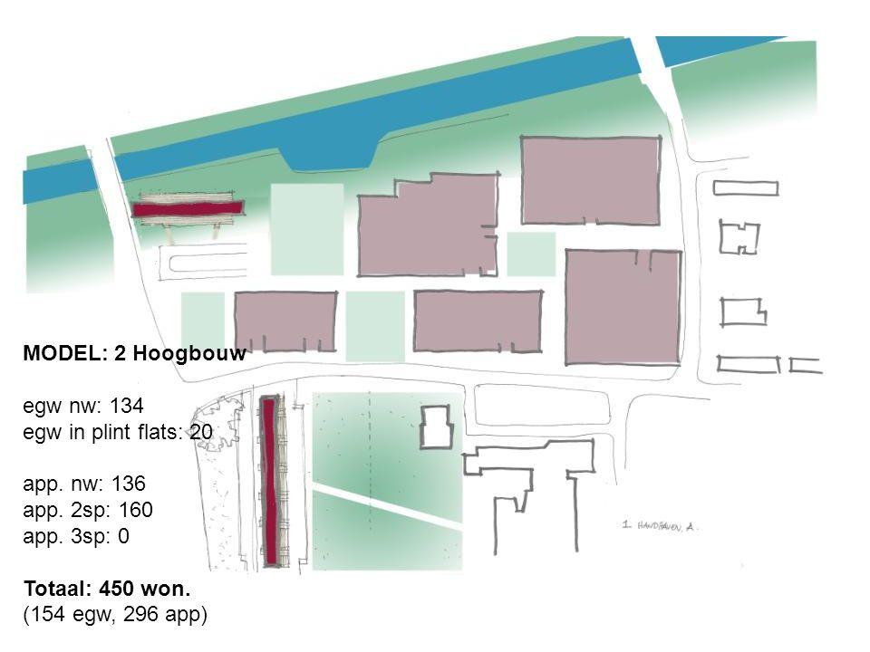 MODEL: 2 Hoogbouw egw nw: 134 egw in plint flats: 20 app.