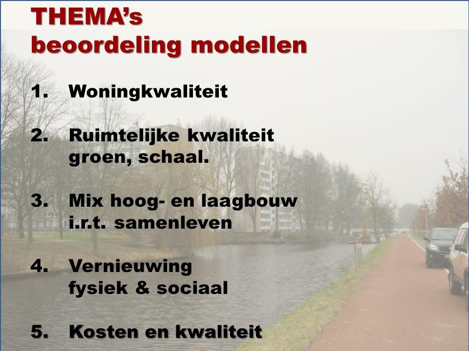THEMA's beoordeling modellen 1.Woningkwaliteit 2.Ruimtelijke kwaliteit groen, schaal.