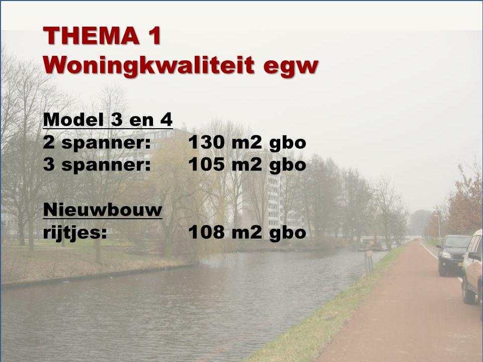 THEMA 1 Woningkwaliteit egw Model 3 en 4 2 spanner:130 m2 gbo 3 spanner:105 m2 gbo Nieuwbouw rijtjes:108 m2 gbo
