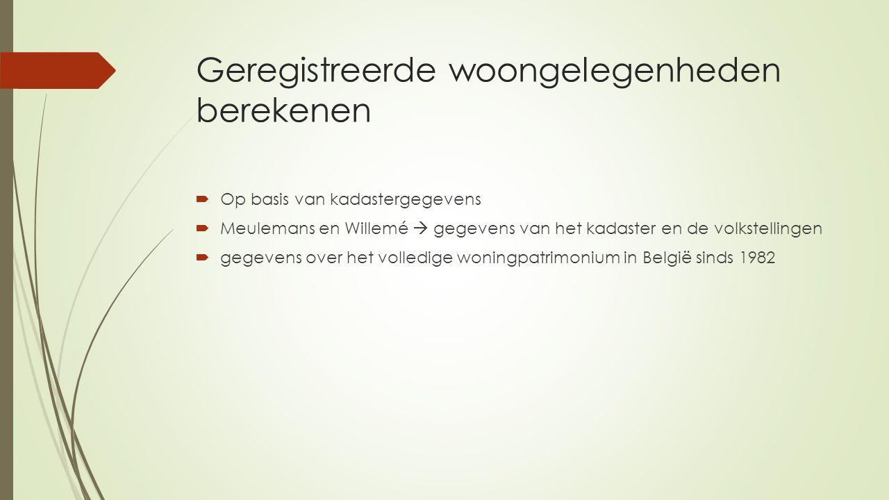 Geregistreerde woongelegenheden berekenen  Op basis van kadastergegevens  Meulemans en Willemé  gegevens van het kadaster en de volkstellingen  gegevens over het volledige woningpatrimonium in België sinds 1982