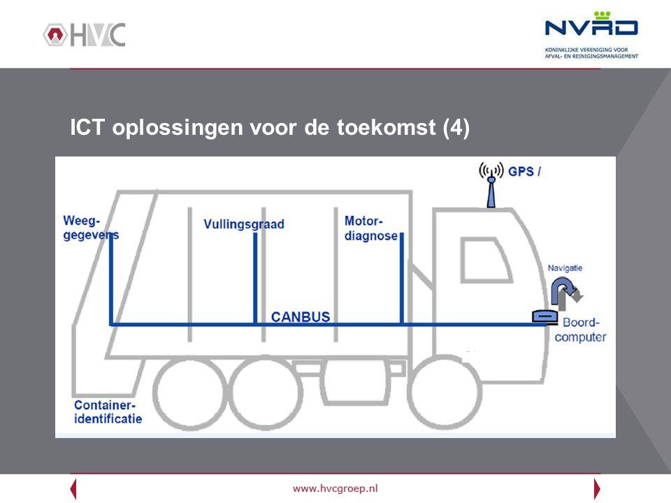 ICT oplossingen voor de toekomst (5) -Doorontwikkeling voertuigautomatisering -Toenemend aantal spelers, efficiëntie, lagere kosten -SMART oplossingen met APPS -Traditionele partijen, maar ook veel nieuwe partijen (sky = limit) -Standaardisatie in koppelingen en interfacing