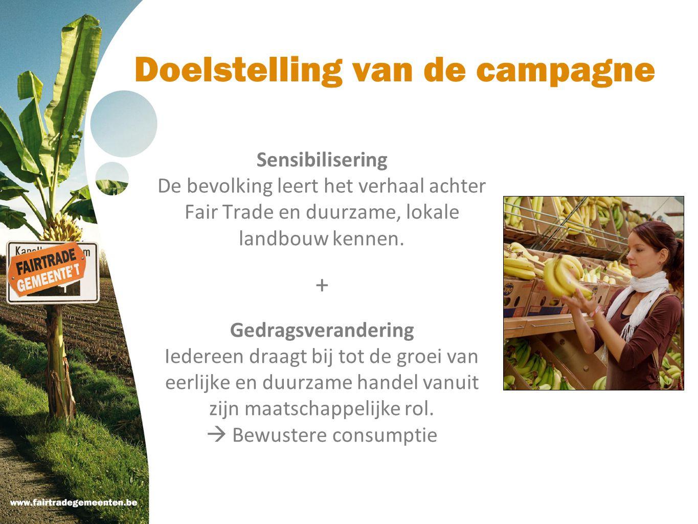Doelstelling van de campagne Sensibilisering De bevolking leert het verhaal achter Fair Trade en duurzame, lokale landbouw kennen. + Gedragsveranderin