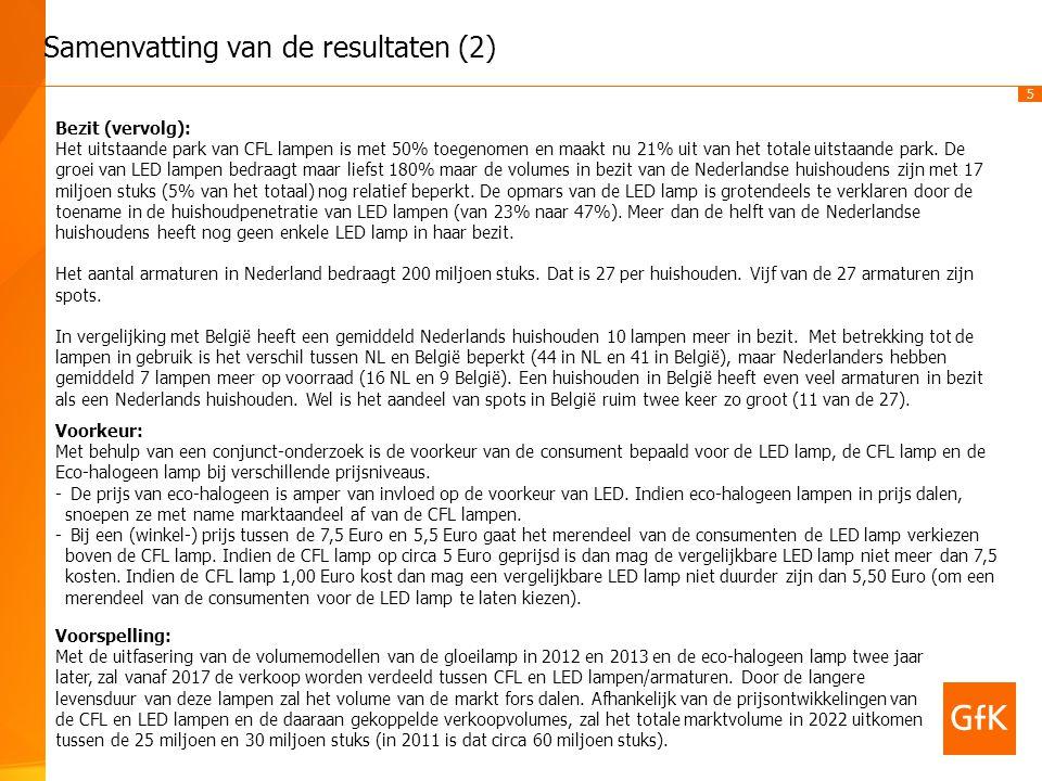 5 Samenvatting van de resultaten (2) Bezit (vervolg): Het uitstaande park van CFL lampen is met 50% toegenomen en maakt nu 21% uit van het totale uits