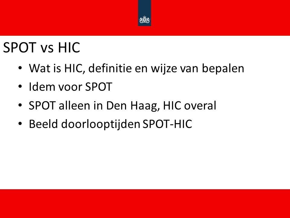 SPOT vs HIC Wat is HIC, definitie en wijze van bepalen Idem voor SPOT SPOT alleen in Den Haag, HIC overal Beeld doorlooptijden SPOT-HIC