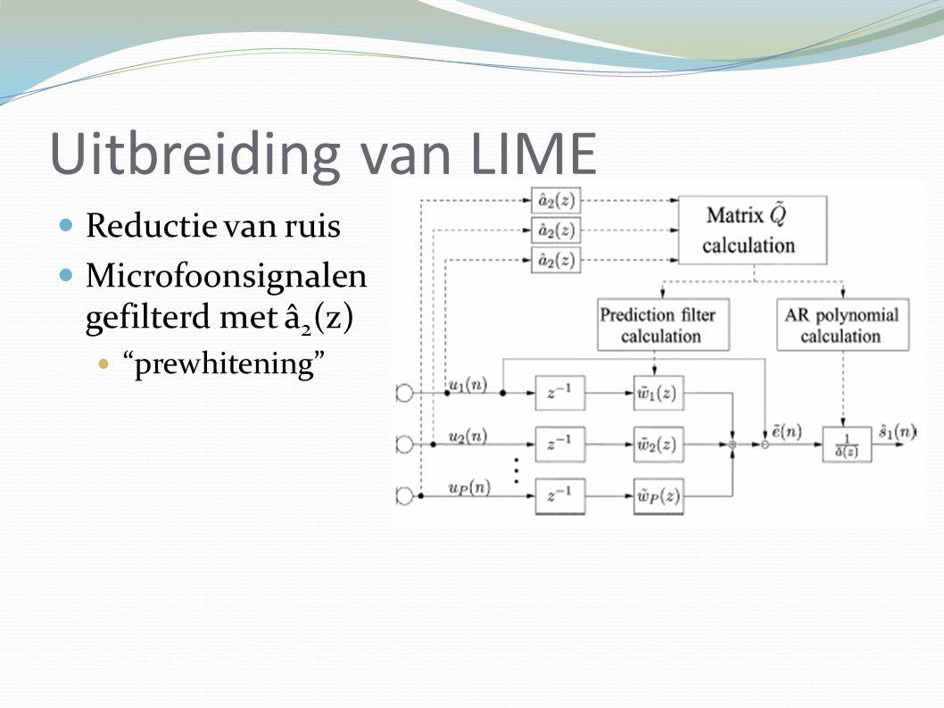Uitbreiding van LIME Reductie van ruis Microfoonsignalen gefilterd met â 2 (z) prewhitening