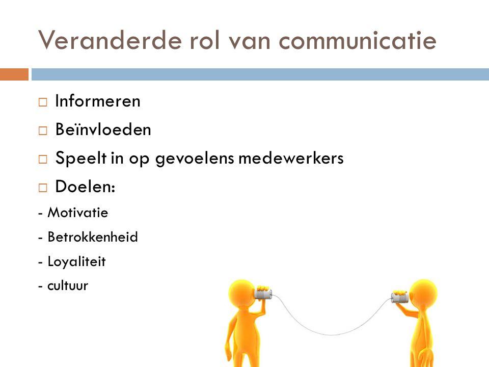 Veranderde rol van communicatie  Informeren  Beïnvloeden  Speelt in op gevoelens medewerkers  Doelen: - Motivatie - Betrokkenheid - Loyaliteit - c