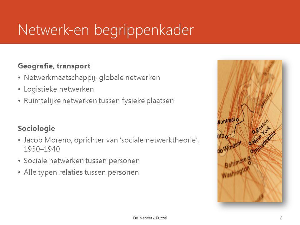 Netwerk-en begrippenkader Geografie, transport Netwerkmaatschappij, globale netwerken Logistieke netwerken Ruimtelijke netwerken tussen fysieke plaatsen Sociologie Jacob Moreno, oprichter van 'sociale netwerktheorie', 1930–1940 Sociale netwerken tussen personen Alle typen relaties tussen personen De Netwerk Puzzel8