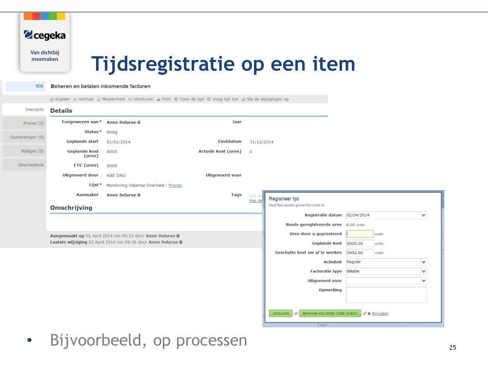Bijvoorbeeld, op processen 25 Tijdsregistratie op een item