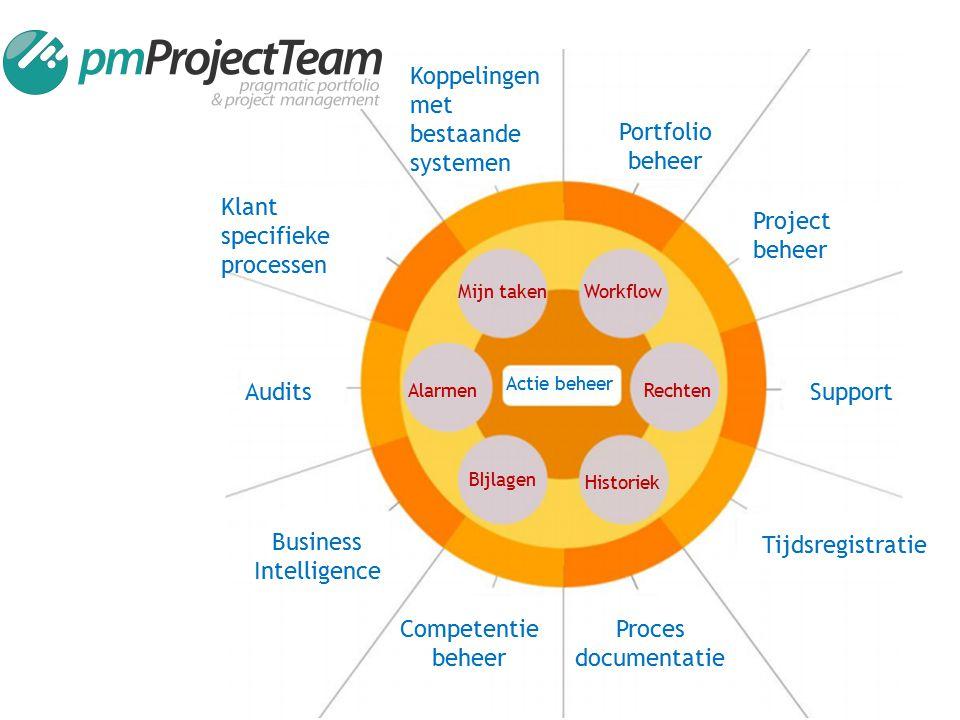 Standaarden Taxonomie Inhoud Iteratieve aanpak van het project Betrokkenheid van alle partijen 35 Kritische succesfactoren