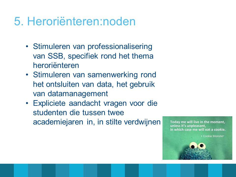 5. Heroriënteren:noden Uitwisselen van goede formats Ruimte creëren om studenten neutraal en volledig advies te geven Pleiten voor haalbare student/st