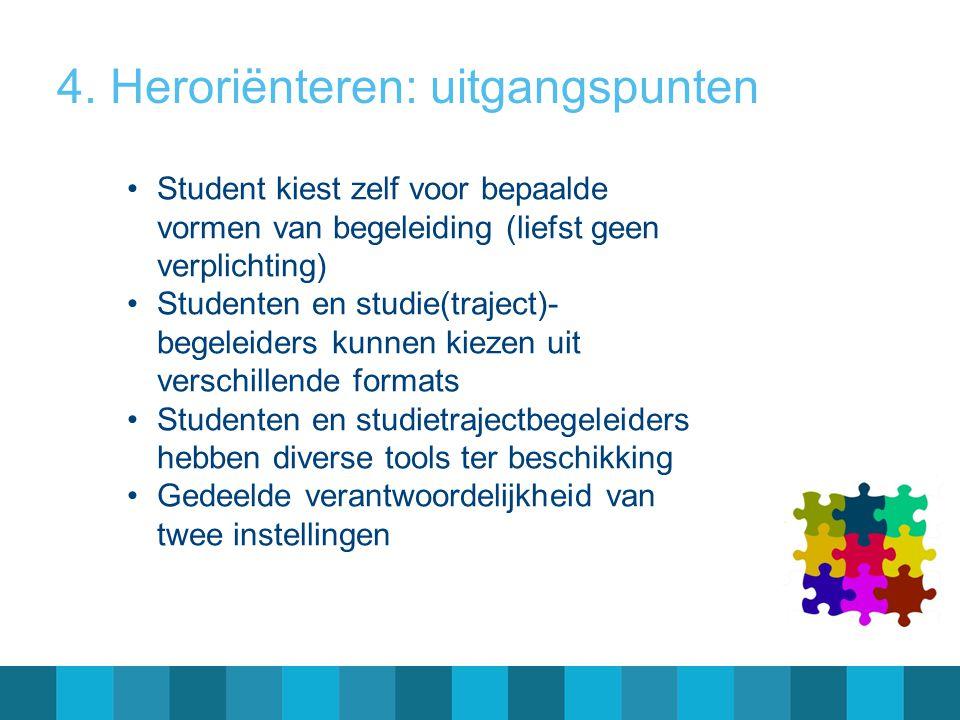 4. Heroriënteren: uitgangspunten Link met basisprincipes studie- en studentenbegeleiding, met deontologische code SSB Ingebed in breder oriënteringsbe