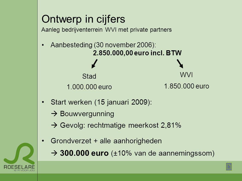 Ontwerp in cijfers Aanleg bedrijventerrein WVI met private partners Aanbesteding (30 november 2006): 2.850.000,00 euro incl.