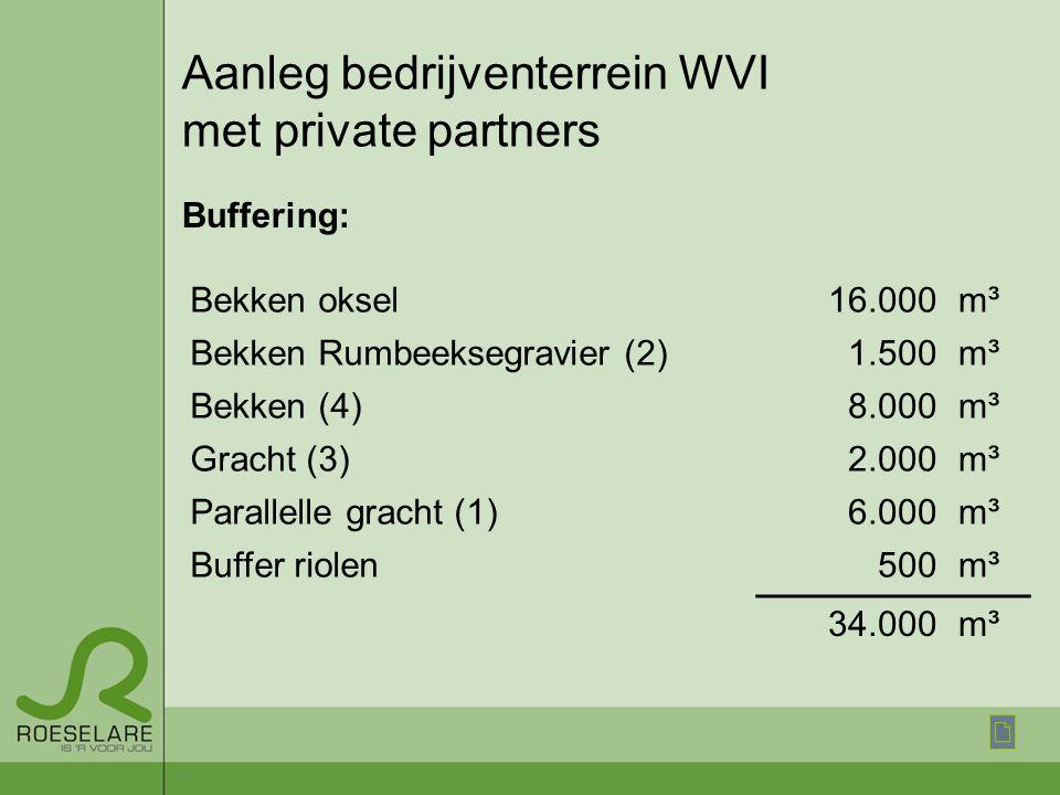 Aanleg bedrijventerrein WVI met private partners Buffering: Bekken oksel16.000m³ Bekken Rumbeeksegravier (2)1.500m³ Bekken (4)8.000m³ Gracht (3)2.000m³ Parallelle gracht (1)6.000m³ Buffer riolen500m³ 34.000m³