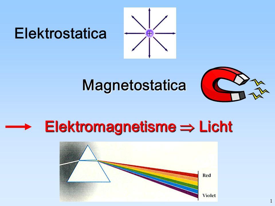 11 Wet van Faraday De + en de – tekens! Voorbeelden