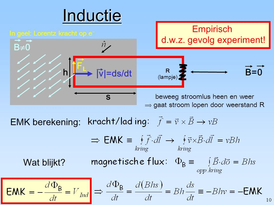 9 Definitie EMK E v.b.: voor een kring met: - batterij met V 0 - constante stroomdichtheid |J|=I/A E statisch  0 zie hiervoor Voor alle duidelijkheid (hoop ik): - dit is dus een statische opstelling  kringintegraal van E is nul - klein E-veld in de draad - groot (tegengesteld) E-veld in de batterij - chemie in batterij pompt elektronen tegen het veld in van de + pool naar de – pool  f b fbfb