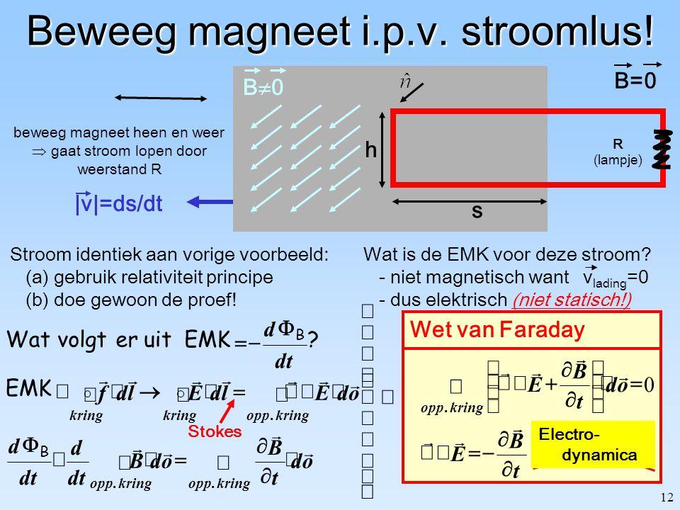 """11 Wet van Faraday De """"+"""" en de """"–"""" tekens! Voorbeelden"""